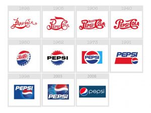 pepsi-logo-evolution