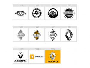 renault-logo-evolution