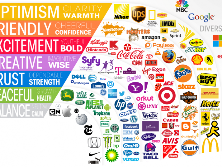 colour-logos